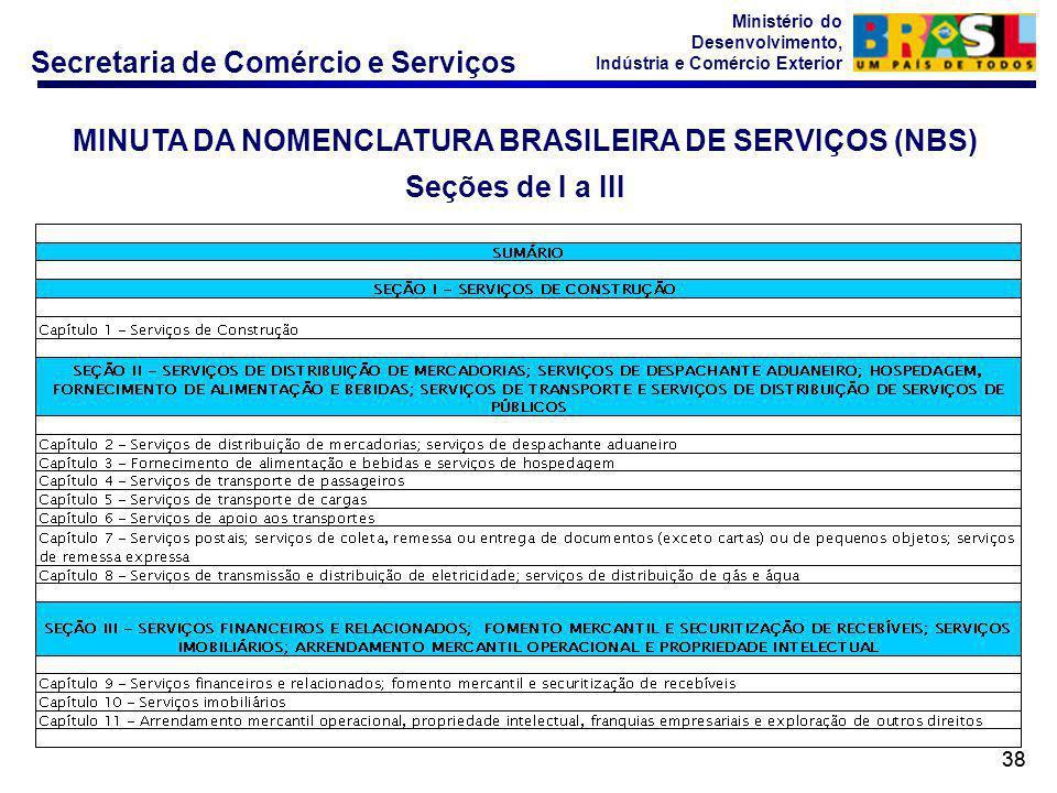 MINUTA DA NOMENCLATURA BRASILEIRA DE SERVIÇOS (NBS)