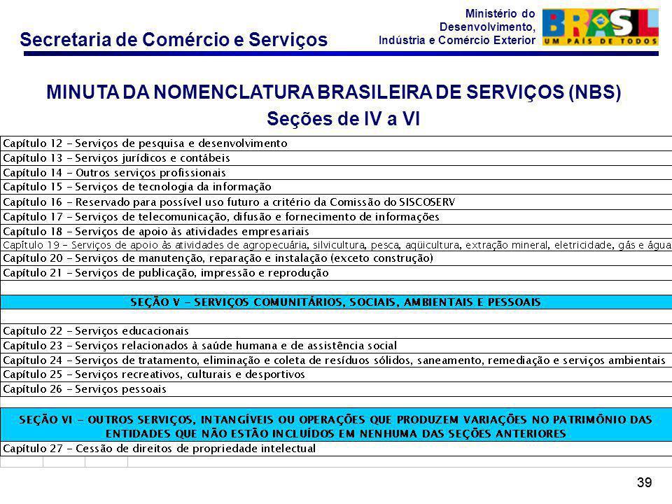 MINUTA DA NOMENCLATURA BRASILEIRA DE SERVIÇOS (NBS) Seções de IV a VI