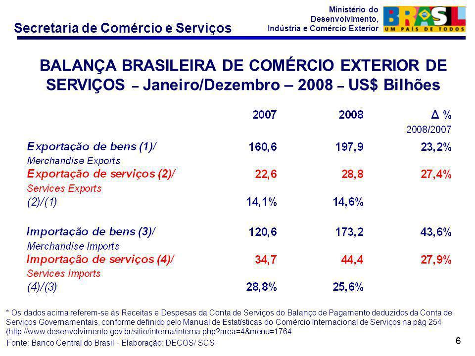 BALANÇA BRASILEIRA DE COMÉRCIO EXTERIOR DE SERVIÇOS – Janeiro/Dezembro – 2008 – US$ Bilhões