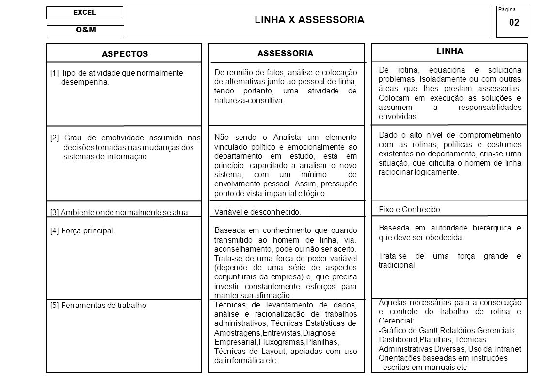 LINHA X ASSESSORIA O&M LINHA ASPECTOS ASSESSORIA