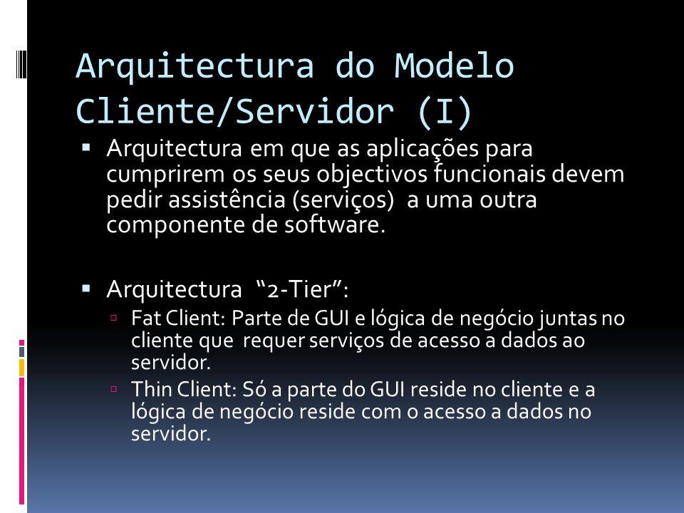 Arquitectura do Modelo Cliente/Servidor (I)