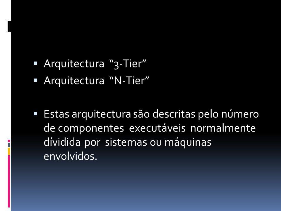 Arquitectura 3-Tier Arquitectura N-Tier