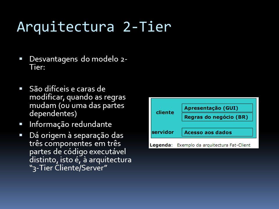 Arquitectura 2-Tier Desvantagens do modelo 2- Tier: