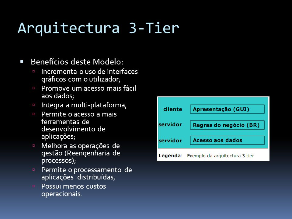 Arquitectura 3-Tier Benefícios deste Modelo: