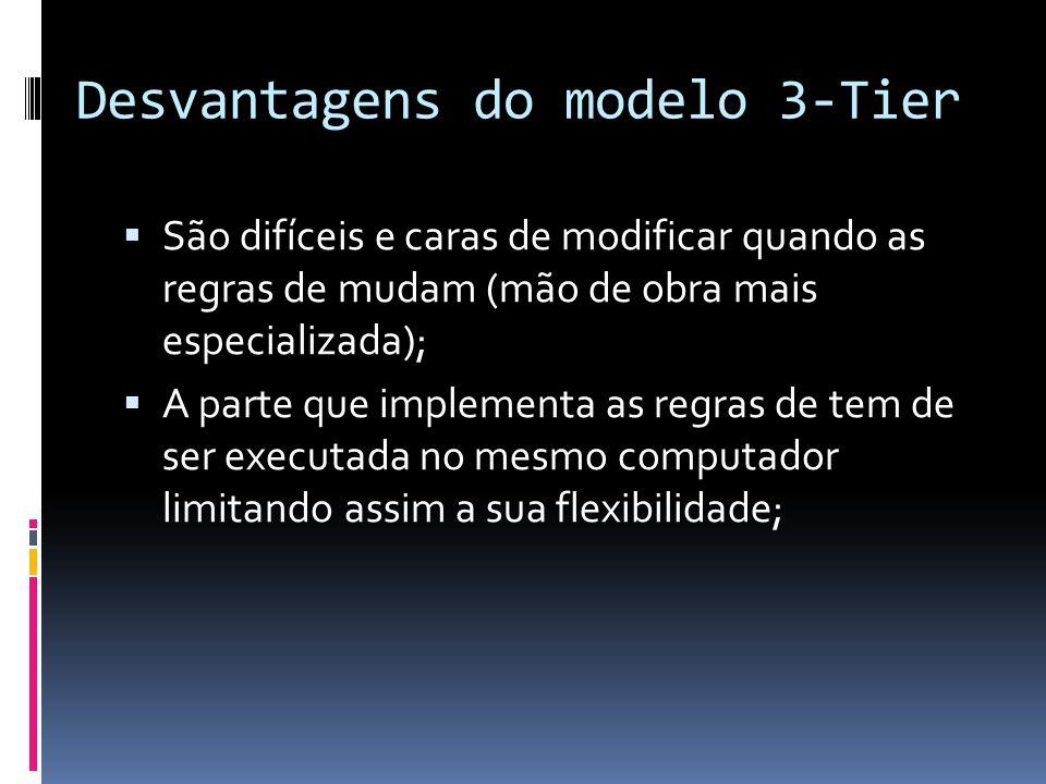 Desvantagens do modelo 3-Tier