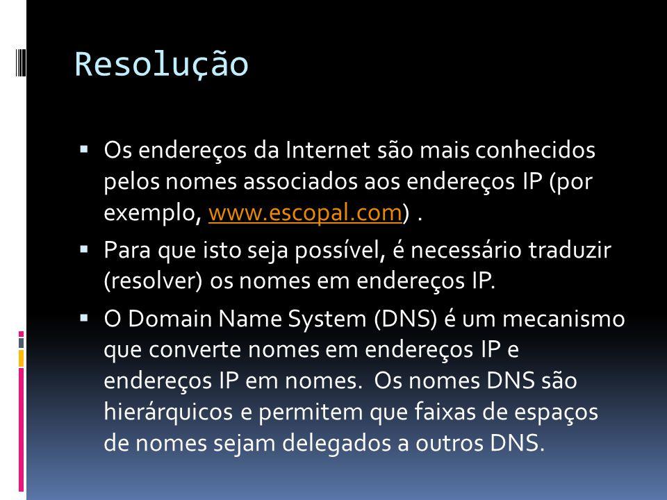Resolução Os endereços da Internet são mais conhecidos pelos nomes associados aos endereços IP (por exemplo, www.escopal.com) .
