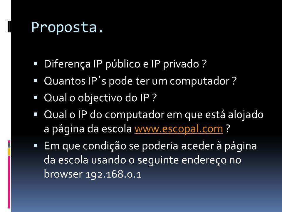 Proposta. Diferença IP público e IP privado