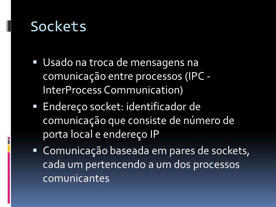Sockets Usado na troca de mensagens na comunicação entre processos (IPC - InterProcess Communication)