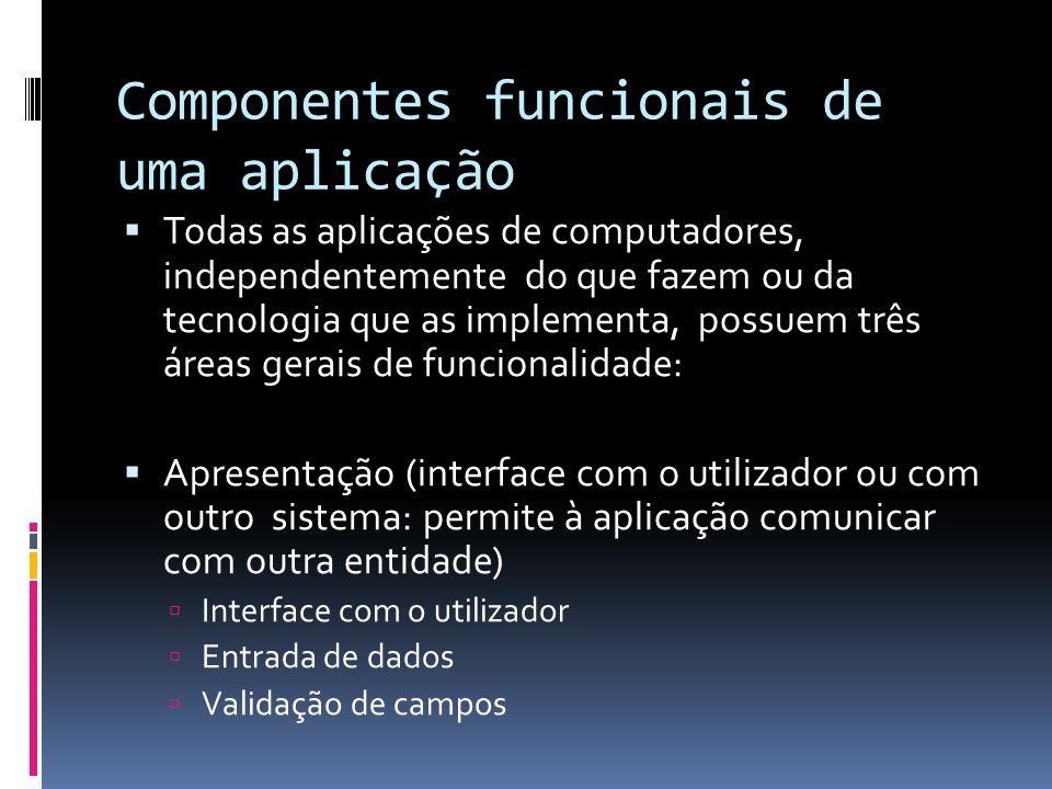 Componentes funcionais de uma aplicação