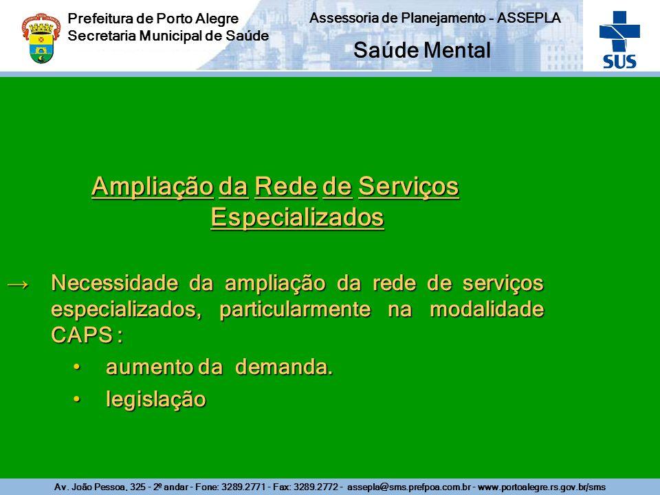 Ampliação da Rede de Serviços Especializados