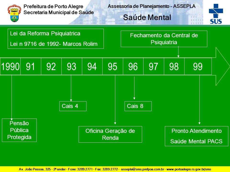 Assessoria de Planejamento - ASSEPLA