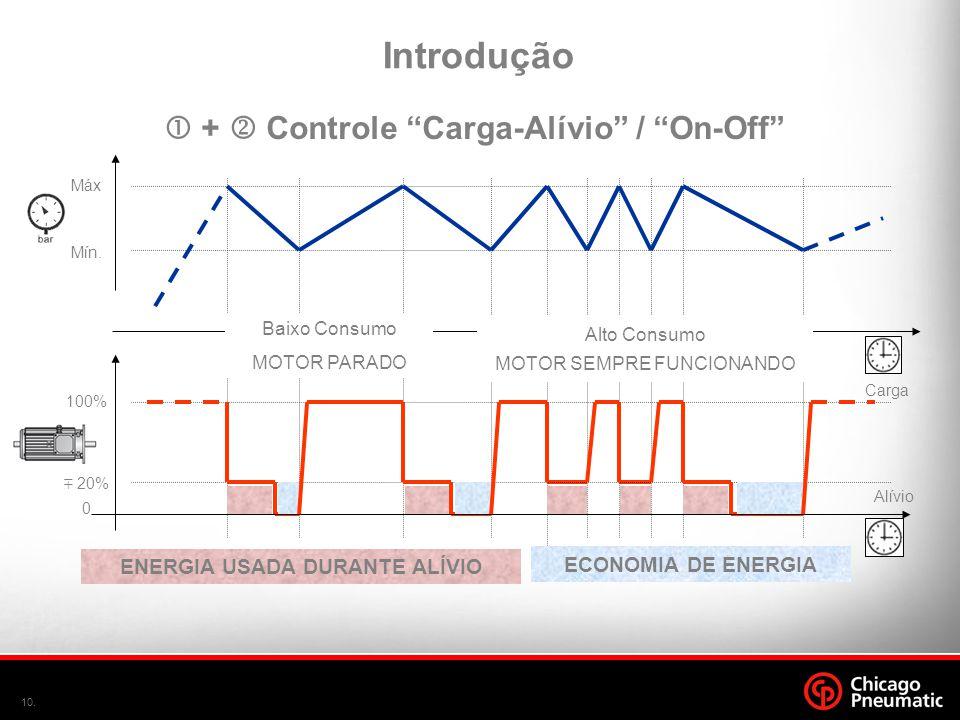  +  Controle Carga-Alívio / On-Off ENERGIA USADA DURANTE ALÍVIO