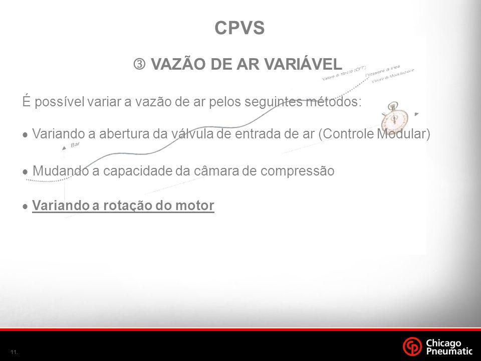 CPVS  VAZÃO DE AR VARIÁVEL