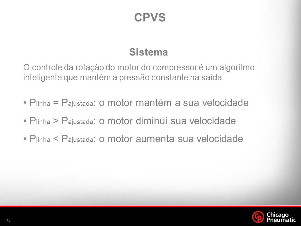 CPVS Sistema Plinha = Pajustada: o motor mantém a sua velocidade