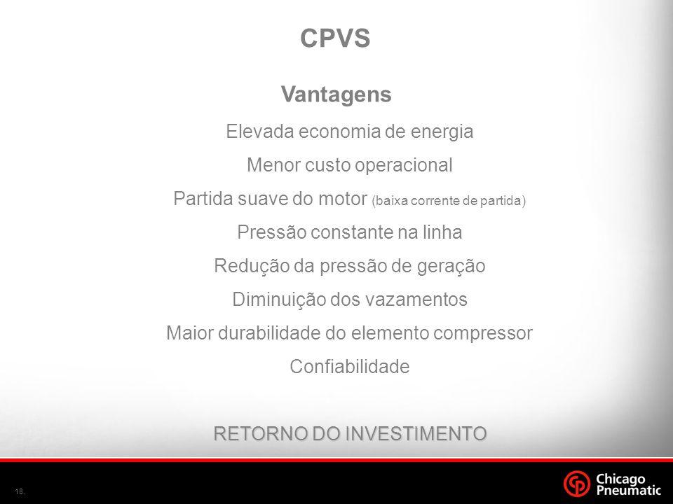 CPVS Vantagens Elevada economia de energia Menor custo operacional
