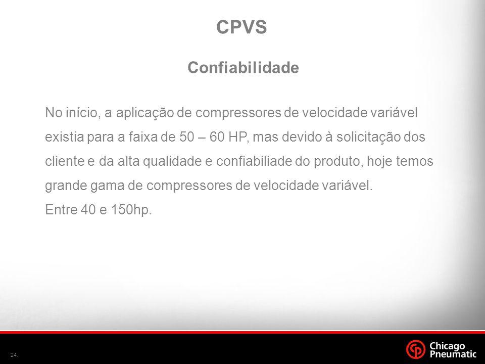 CPVS Confiabilidade.