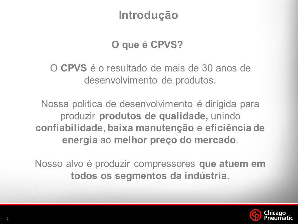 Introdução O que é CPVS O CPVS é o resultado de mais de 30 anos de
