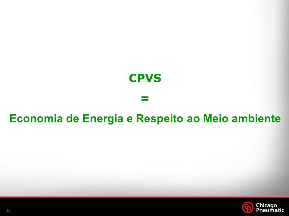 Economia de Energia e Respeito ao Meio ambiente