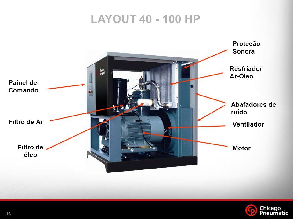 LAYOUT 40 - 100 HP Proteção Sonora Resfriador Ar-Óleo