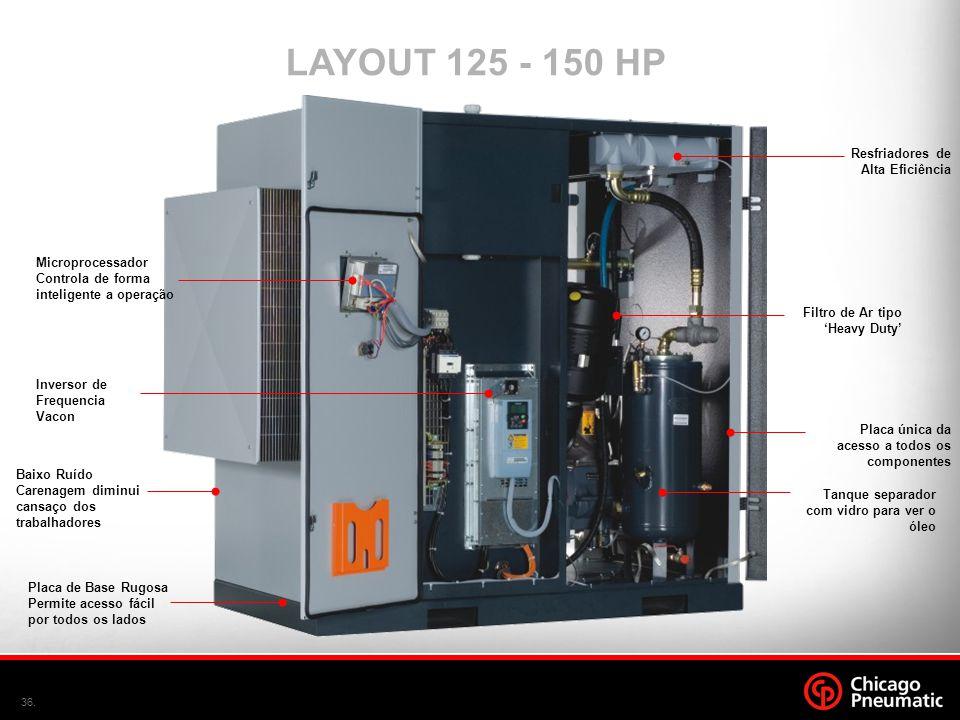 LAYOUT 125 - 150 HP Resfriadores de Alta Eficiência
