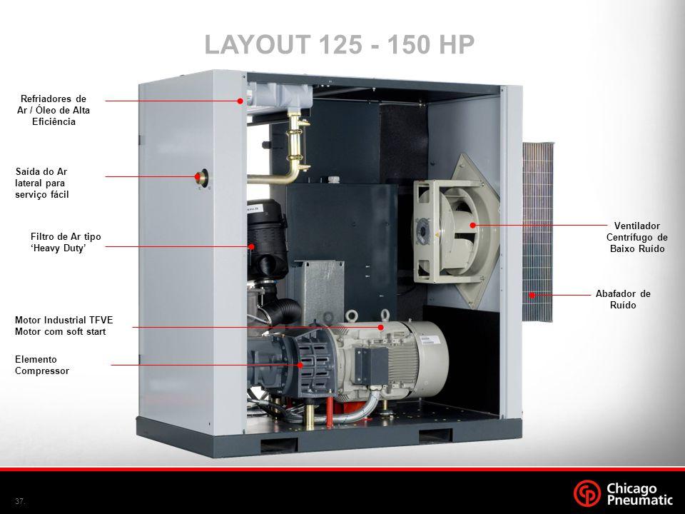LAYOUT 125 - 150 HP Refriadores de Ar / Óleo de Alta Eficiência