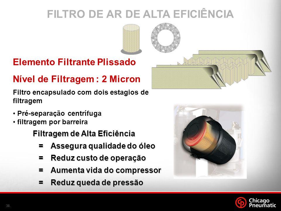 FILTRO DE AR DE ALTA EFICIÊNCIA