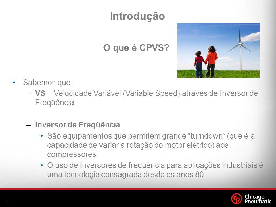 Introdução O que é CPVS Sabemos que: