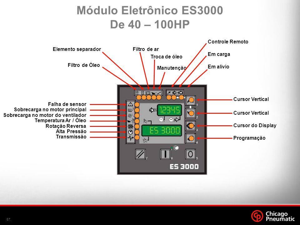 Módulo Eletrônico ES3000 De 40 – 100HP