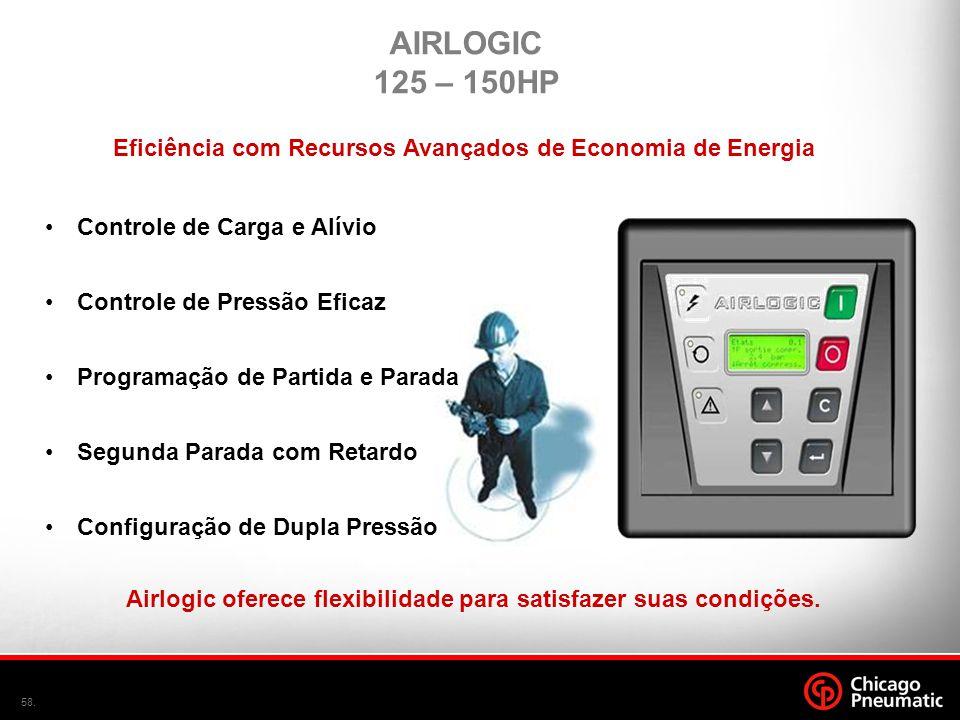Airlogic oferece flexibilidade para satisfazer suas condições.