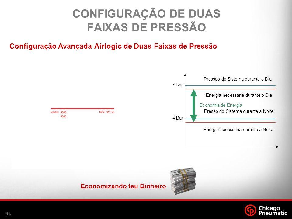 CONFIGURAÇÃO DE DUAS FAIXAS DE PRESSÃO