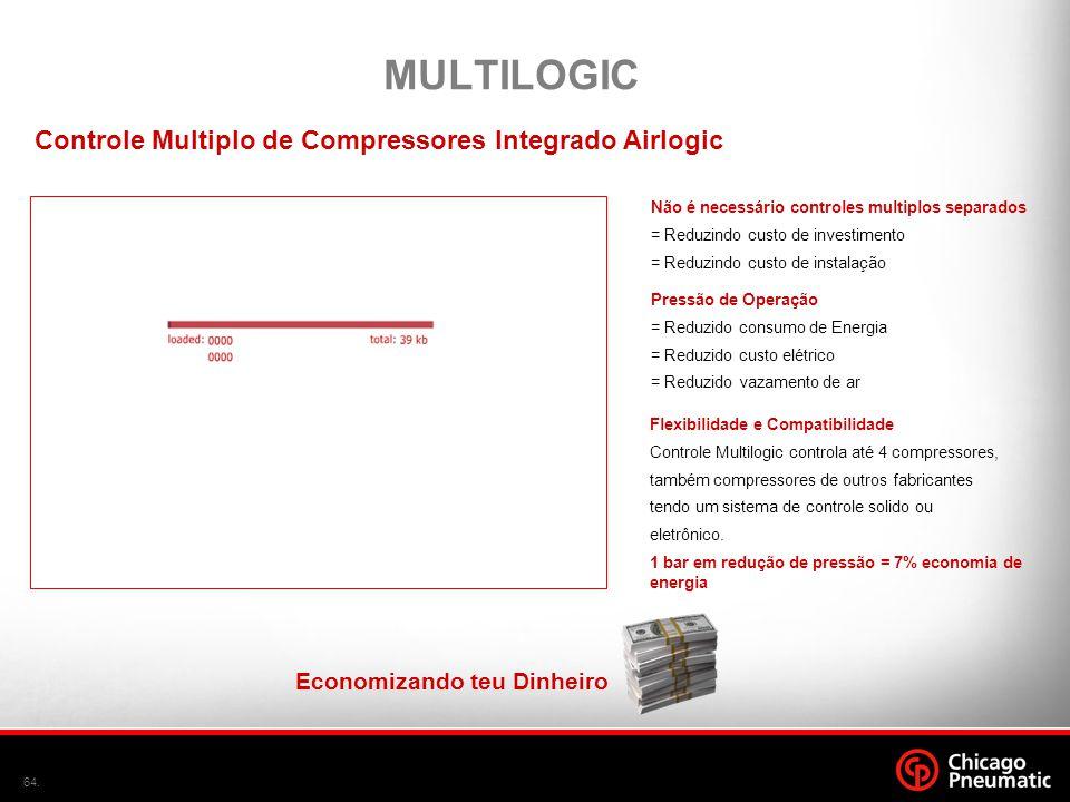 MULTILOGIC Controle Multiplo de Compressores Integrado Airlogic