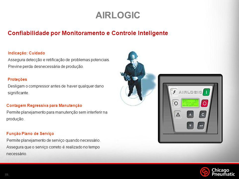AIRLOGIC Confiabilidade por Monitoramento e Controle Inteligente