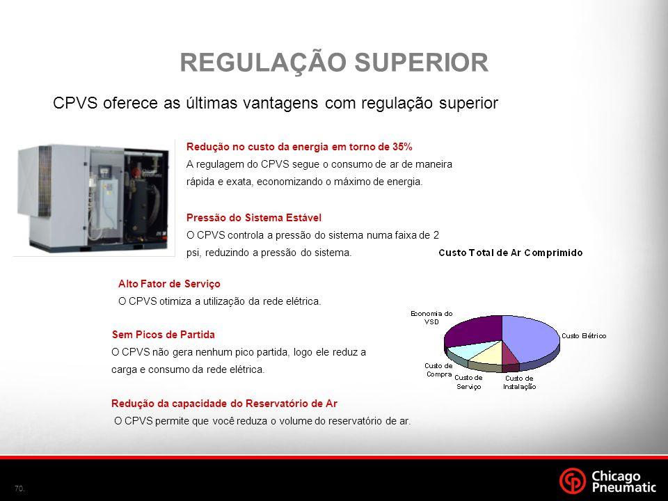 REGULAÇÃO SUPERIOR CPVS oferece as últimas vantagens com regulação superior.