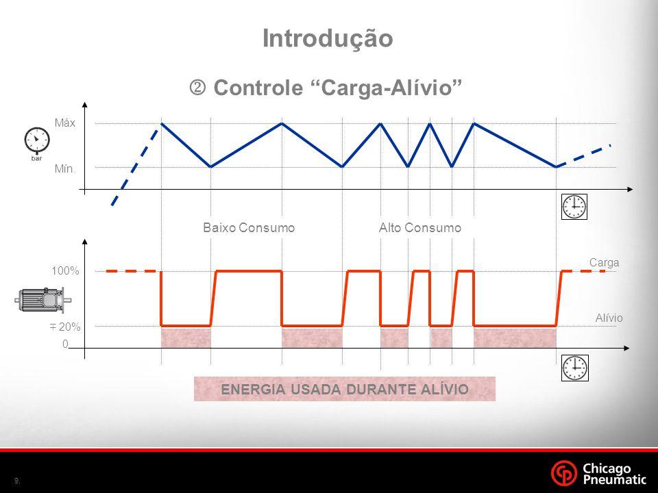  Controle Carga-Alívio ENERGIA USADA DURANTE ALÍVIO