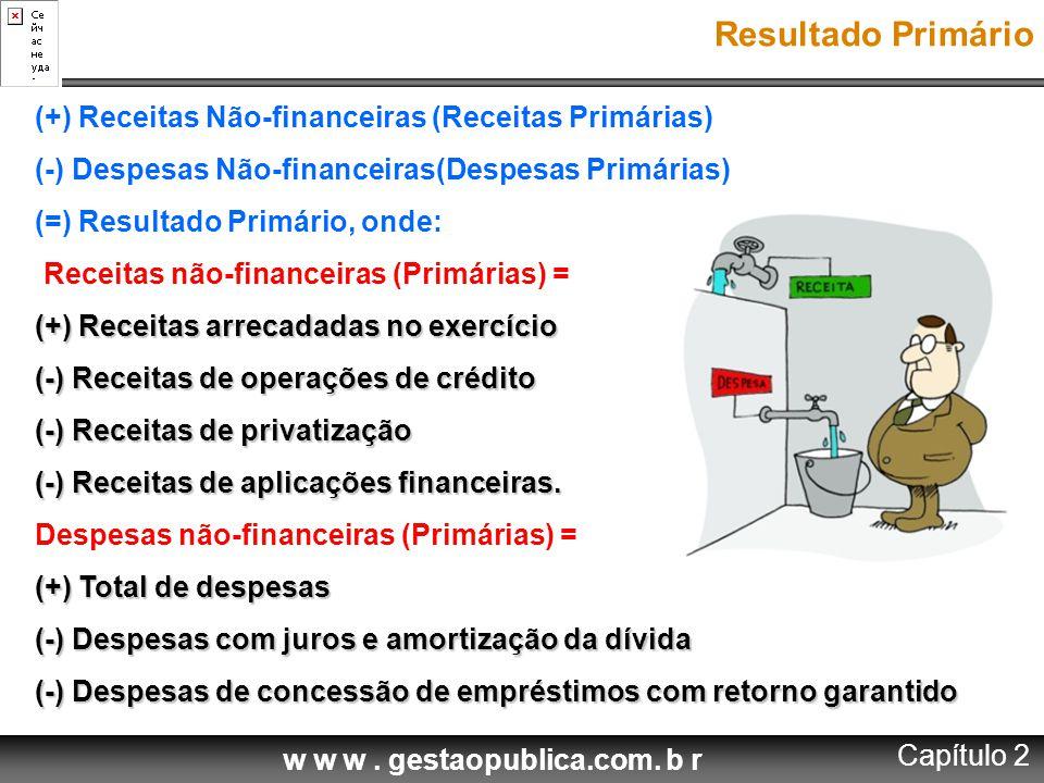 Resultado Primário (+) Receitas Não-financeiras (Receitas Primárias)