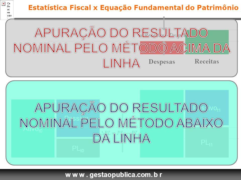 APURAÇÃO DO RESULTADO NOMINAL PELO MÉTODO ACIMA DA LINHA