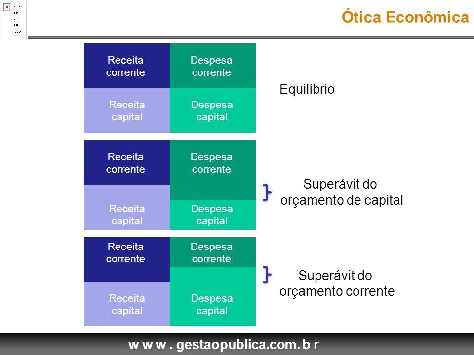 Ótica Econômica Equilíbrio Superávit do orçamento de capital
