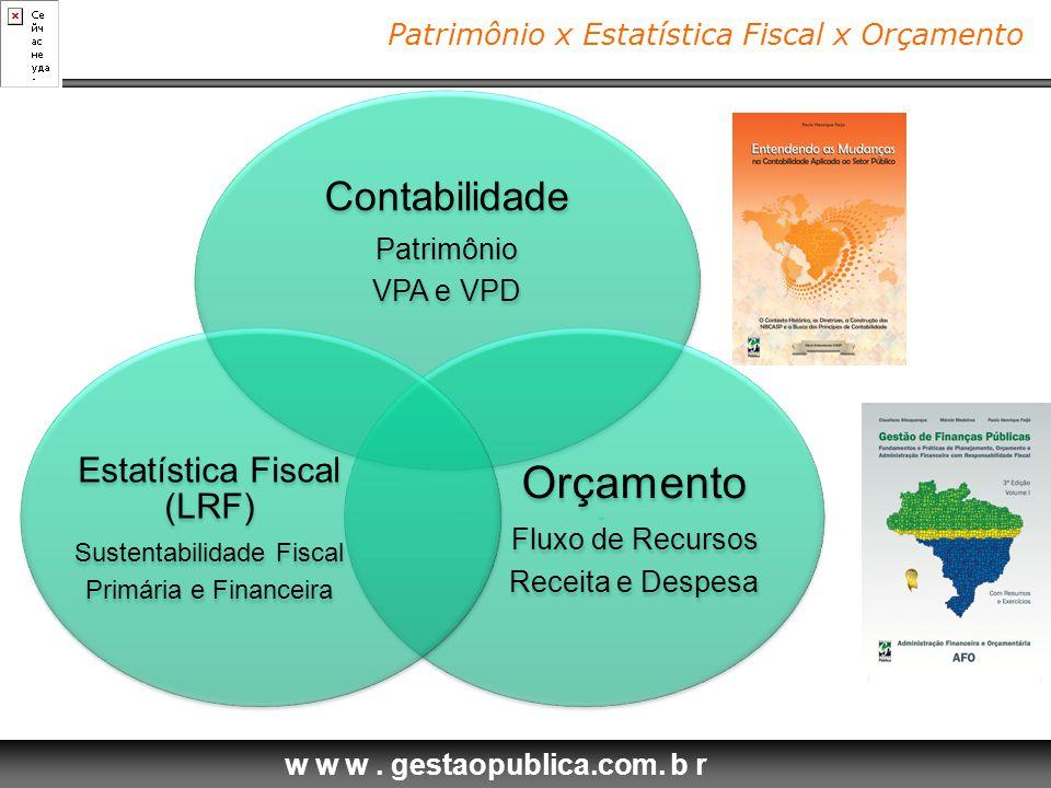 Orçamento Contabilidade Estatística Fiscal (LRF)