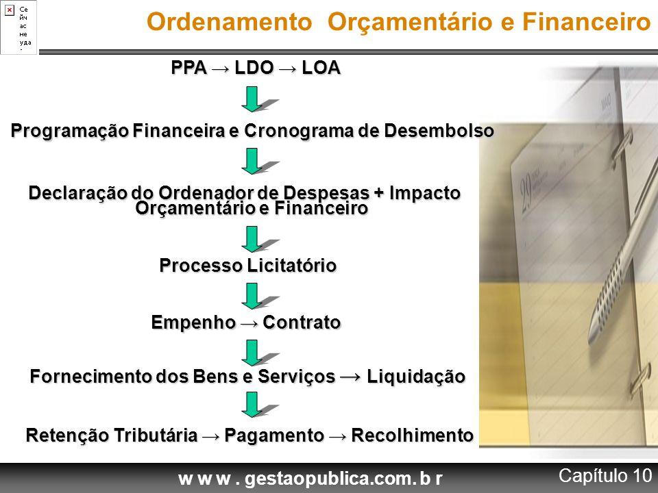 Ordenamento Orçamentário e Financeiro