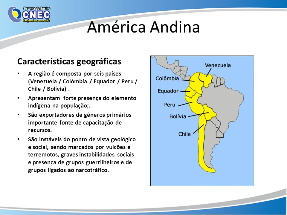 América Andina Características geográficas