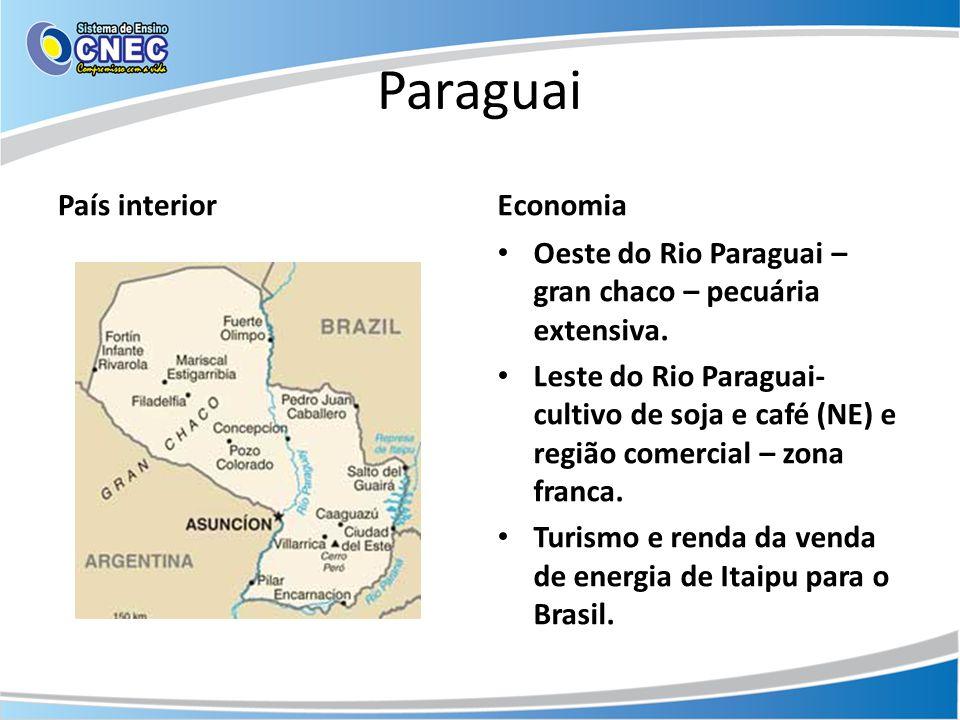 Paraguai País interior Economia