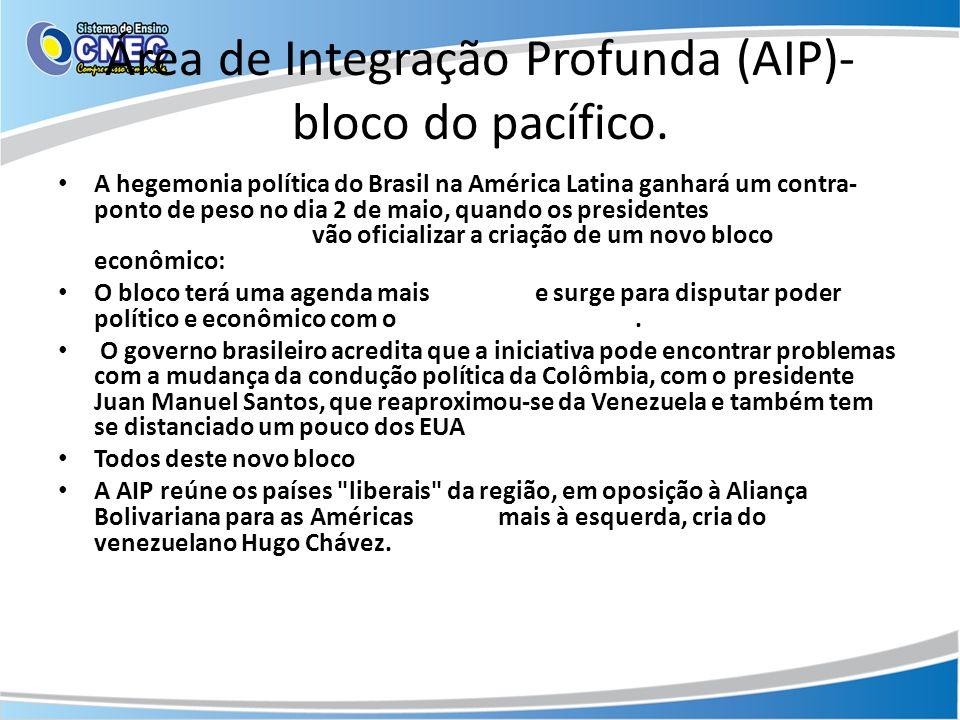 Área de Integração Profunda (AIP)- bloco do pacífico.