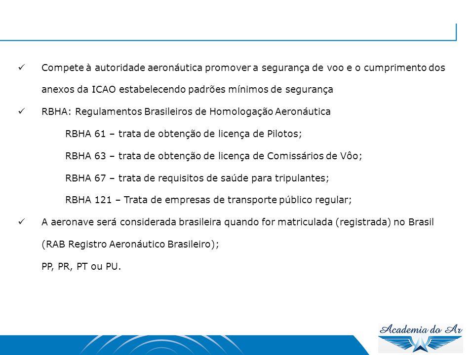 Compete à autoridade aeronáutica promover a segurança de voo e o cumprimento dos anexos da ICAO estabelecendo padrões mínimos de segurança