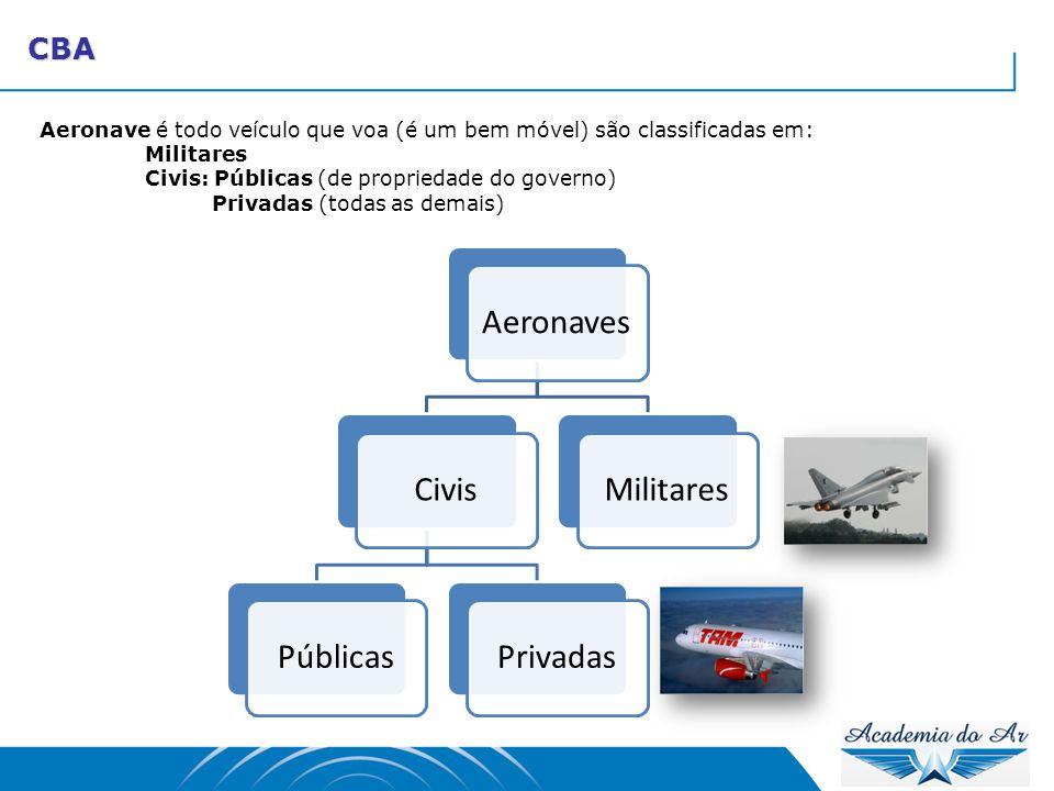 Aeronaves Civis Públicas Privadas Militares CBA