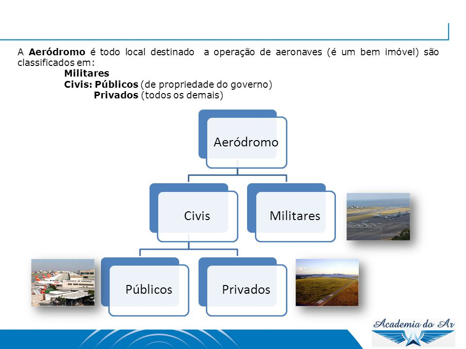 Aeródromo Civis Públicos Privados Militares