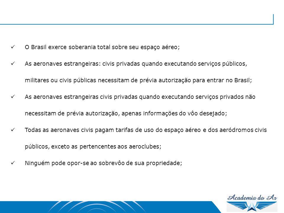 O Brasil exerce soberania total sobre seu espaço aéreo;