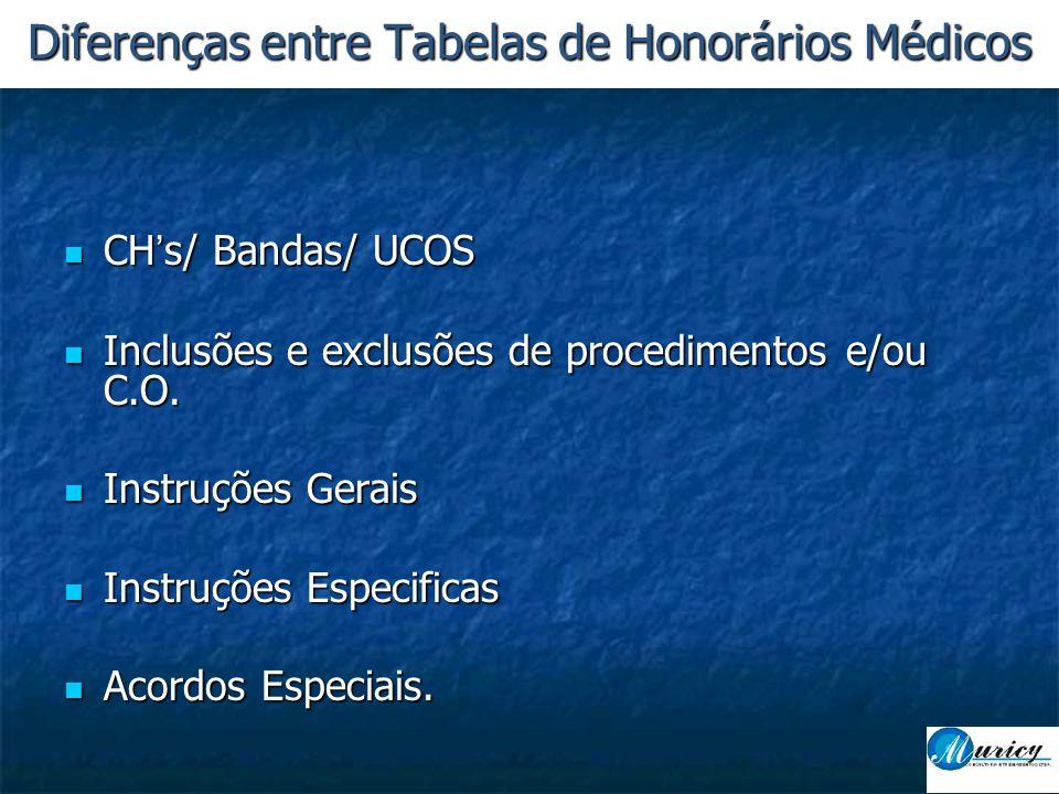 Diferenças entre Tabelas de Honorários Médicos