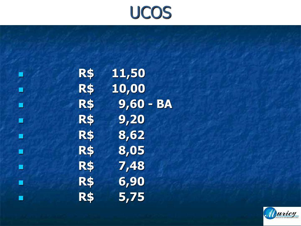 UCOS R$ 11,50 R$ 10,00 R$ 9,60 - BA R$ 9,20 R$ 8,62 R$ 8,05 R$ 7,48