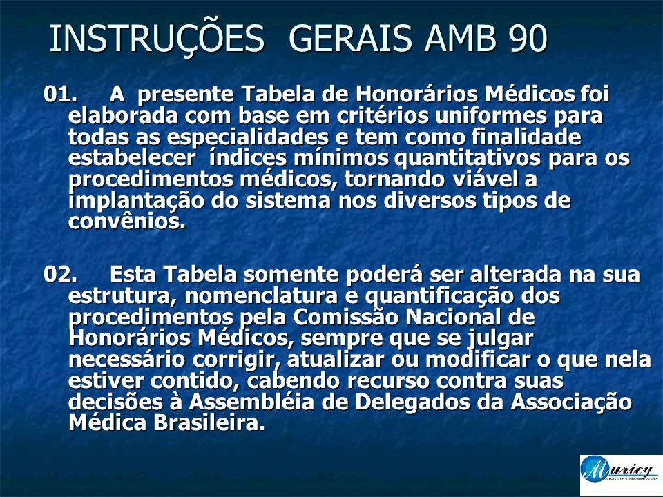 INSTRUÇÕES GERAIS AMB 90