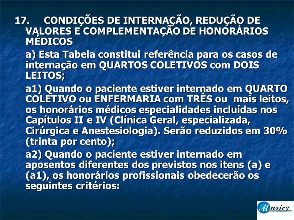 17. CONDIÇÕES DE INTERNAÇÃO, REDUÇÃO DE VALORES E COMPLEMENTAÇÃO DE HONORÁRIOS MÉDICOS